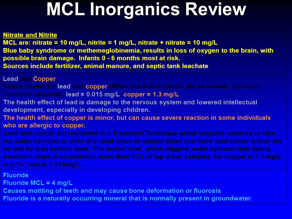 MCL Inorganics Review Nitrate and Nitrite