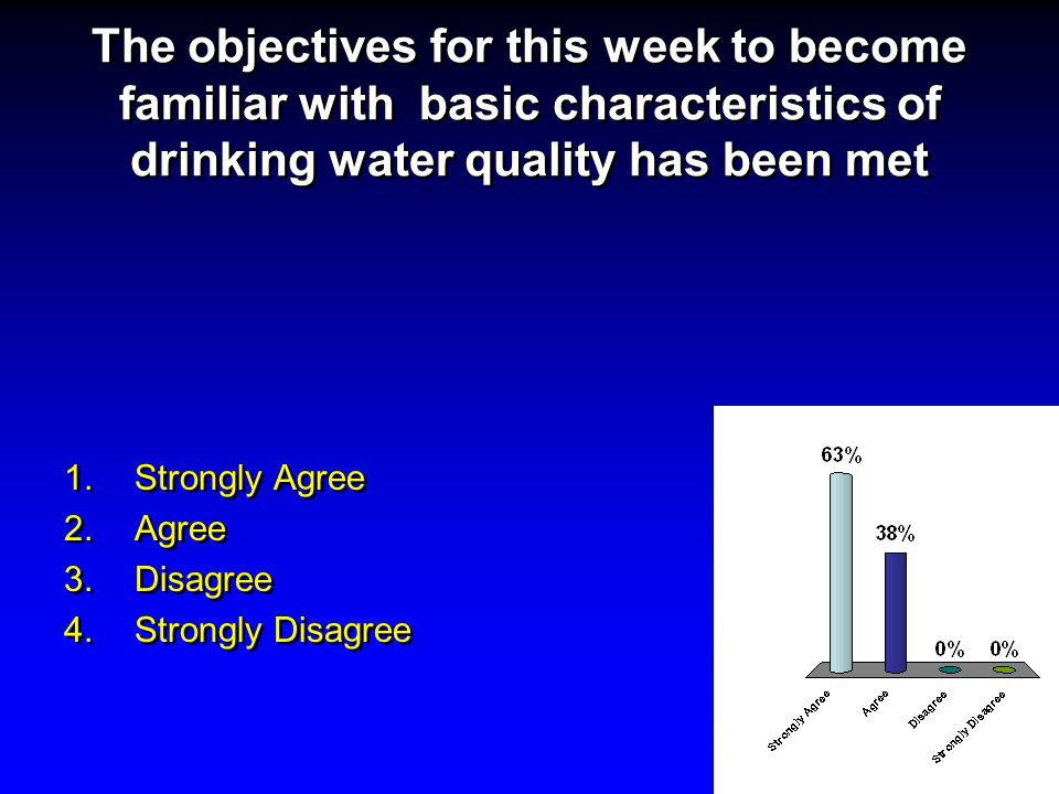 The objectives for this week to become familiar with basic characteristics of drinking water quality has been met