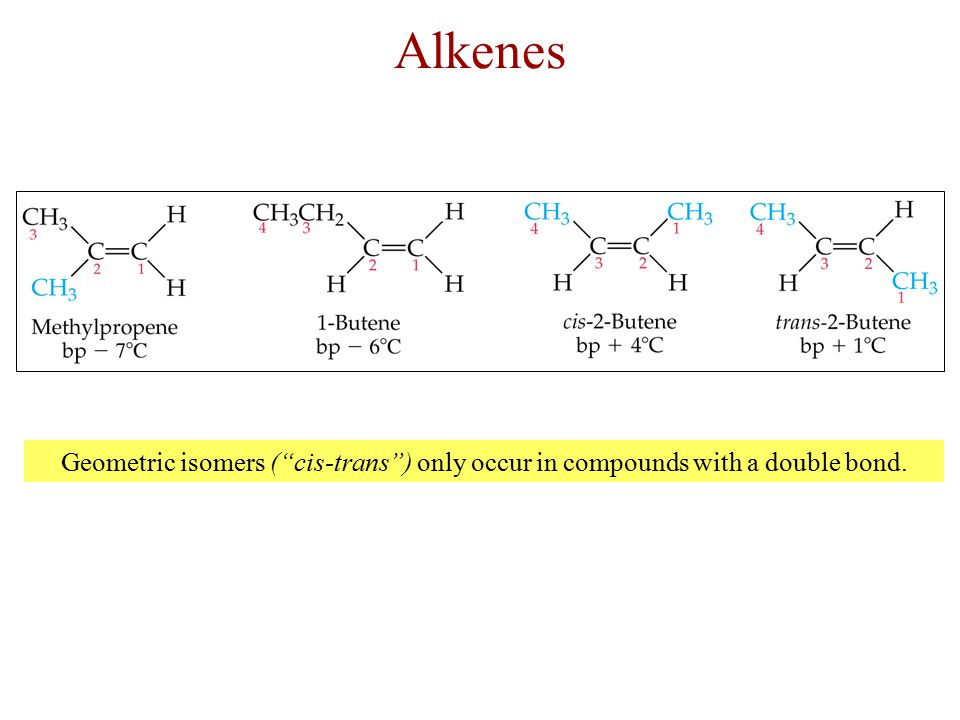 Alkenes Geometric isomers ( cis-trans ) only occur in compounds with a double bond.