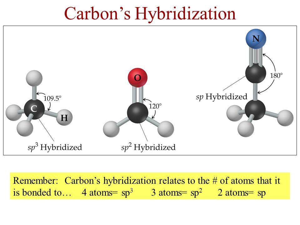 Carbon's Hybridization