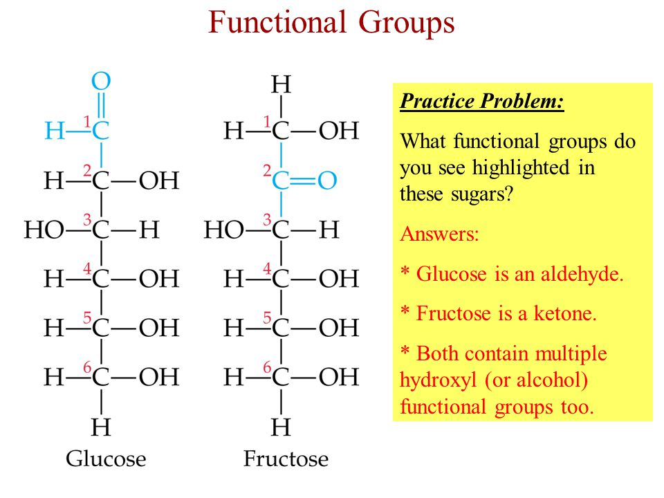 Functional Groups Practice Problem: