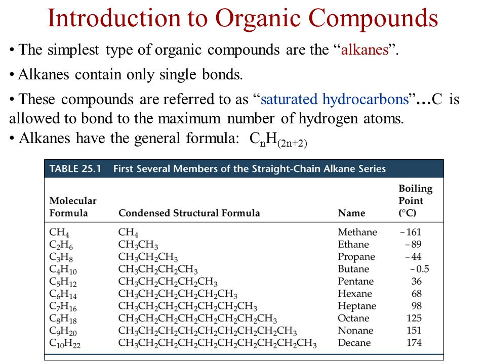 characteristic of organic compounds essay General microbiology exam 1 choose whether it is a characteristic of organic materialsphotoautotrophs use light energy to make organic compounds.