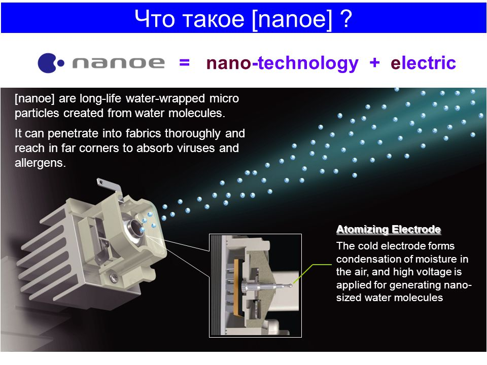 = nano-technology + electric