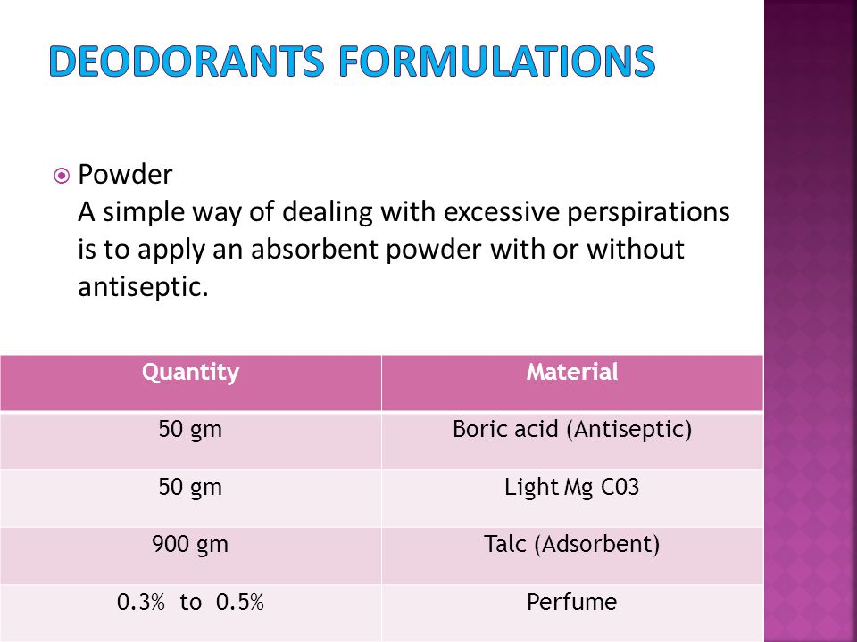 Deodorants formulations