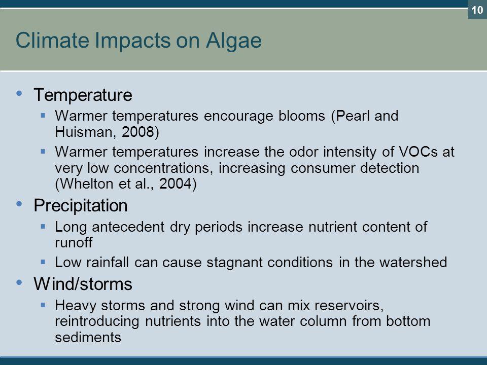 Climate Impacts on Algae