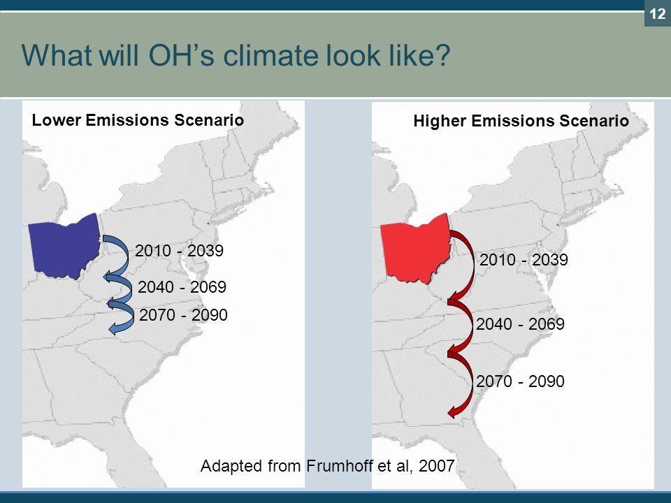 What will OH's climate look like