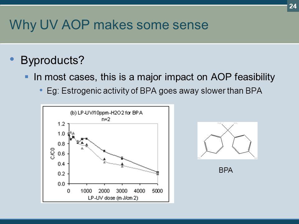 Why UV AOP makes some sense