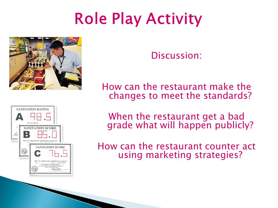 Role Play Activity Discussion: