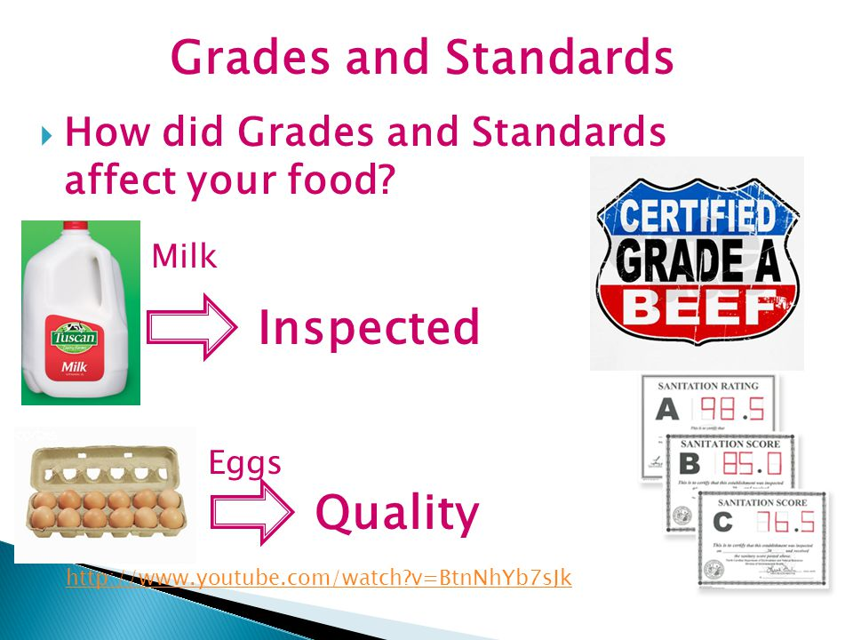 Grades and Standards Inspected Quality
