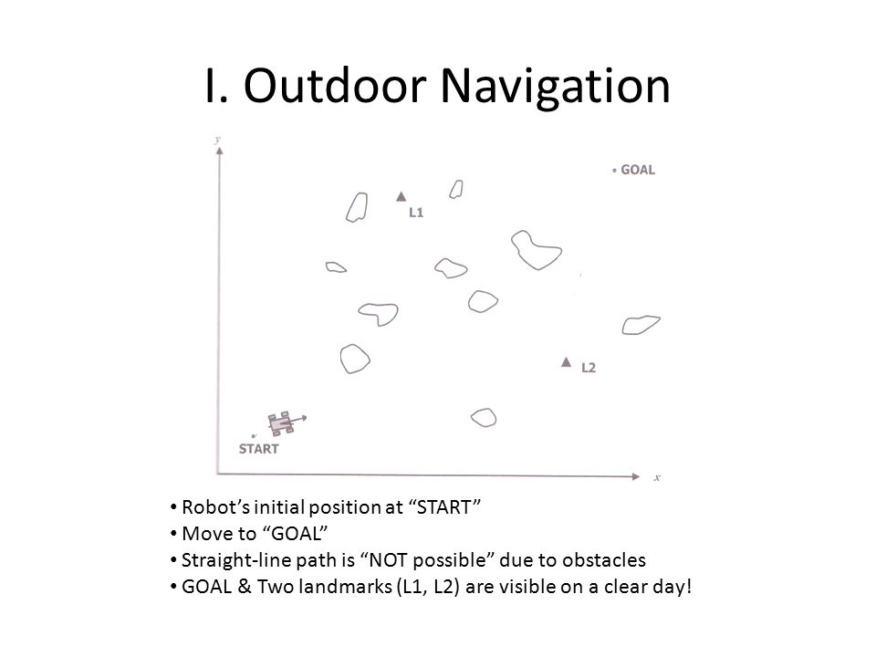 I. Outdoor Navigation Robot's initial position at START