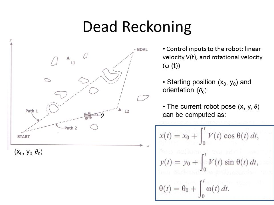 Dead Reckoning q. Control inputs to the robot: linear velocity V(t), and rotational velocity (w (t))