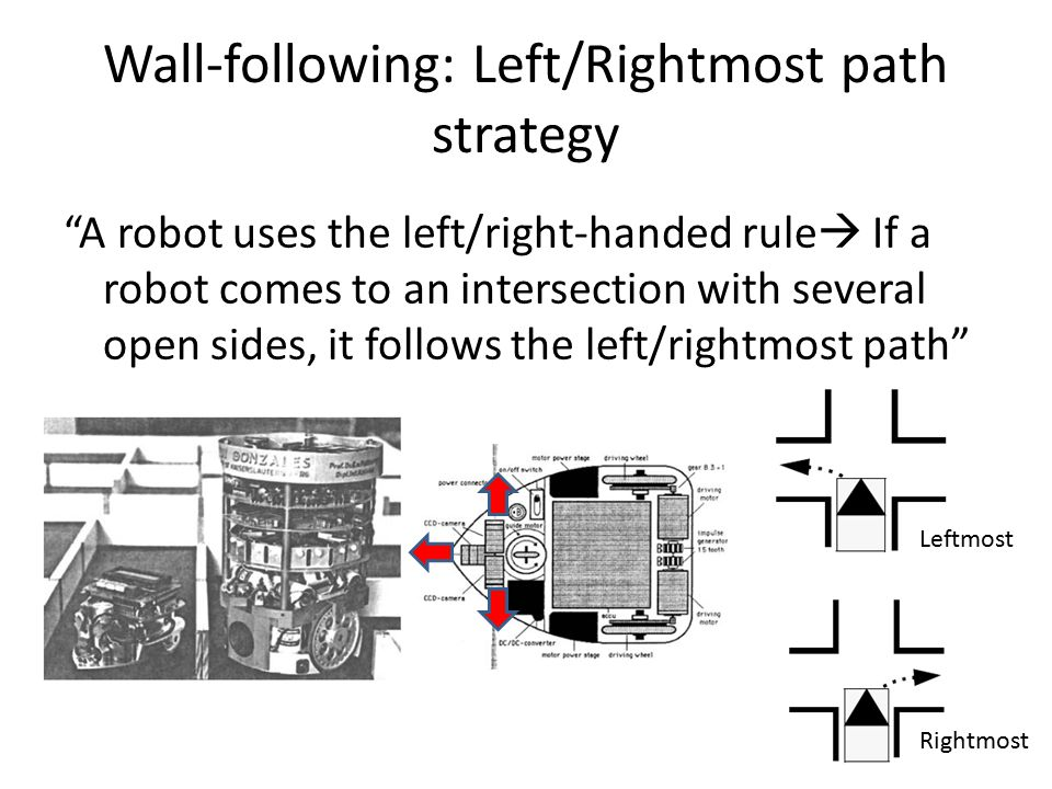 Wall-following: Left/Rightmost path strategy