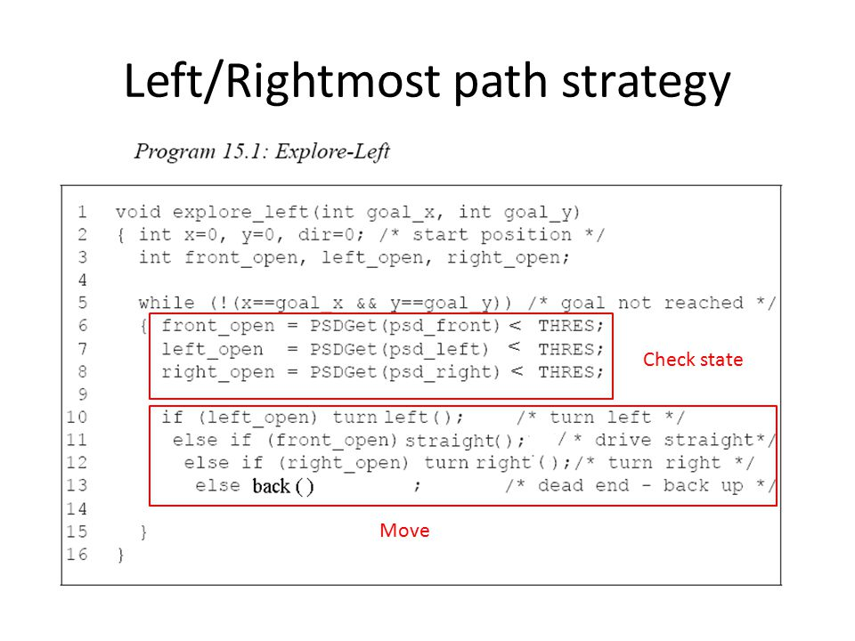 Left/Rightmost path strategy