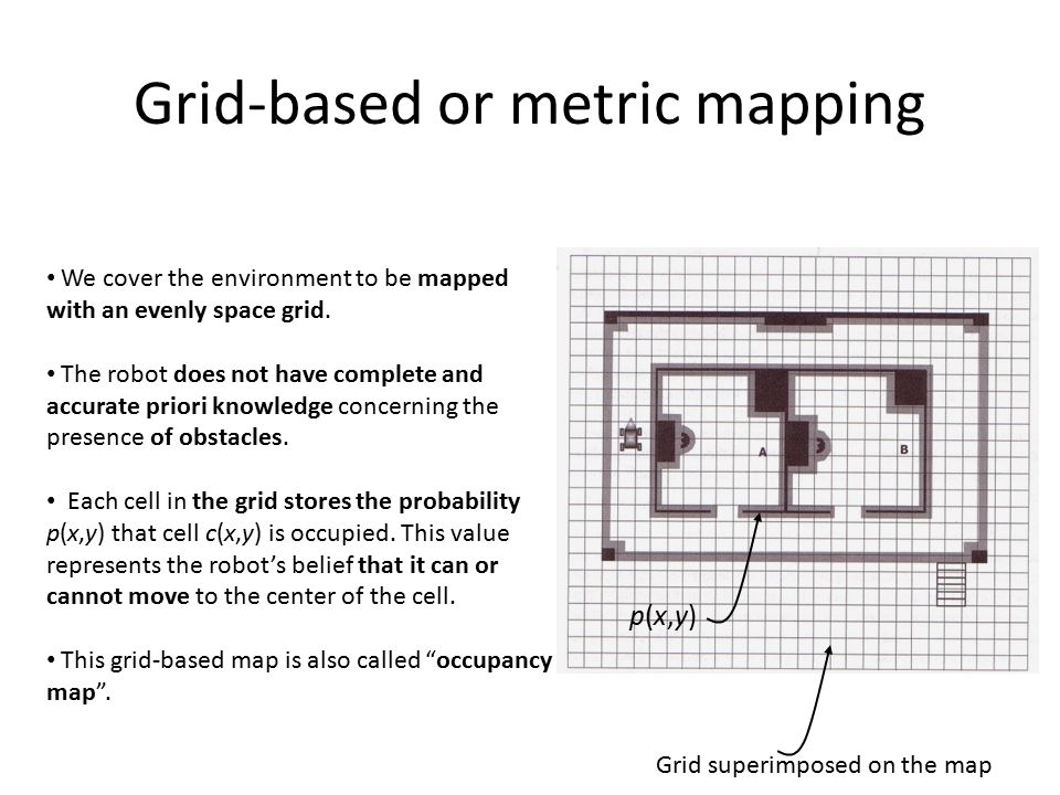 Grid-based or metric mapping