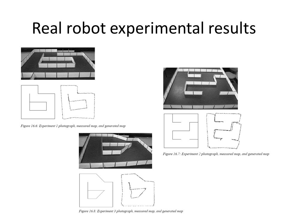 Real robot experimental results