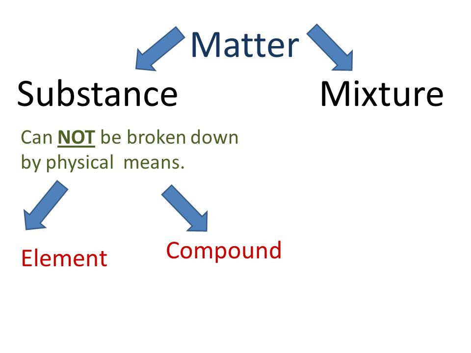 Matter Substance Mixture Compound Element