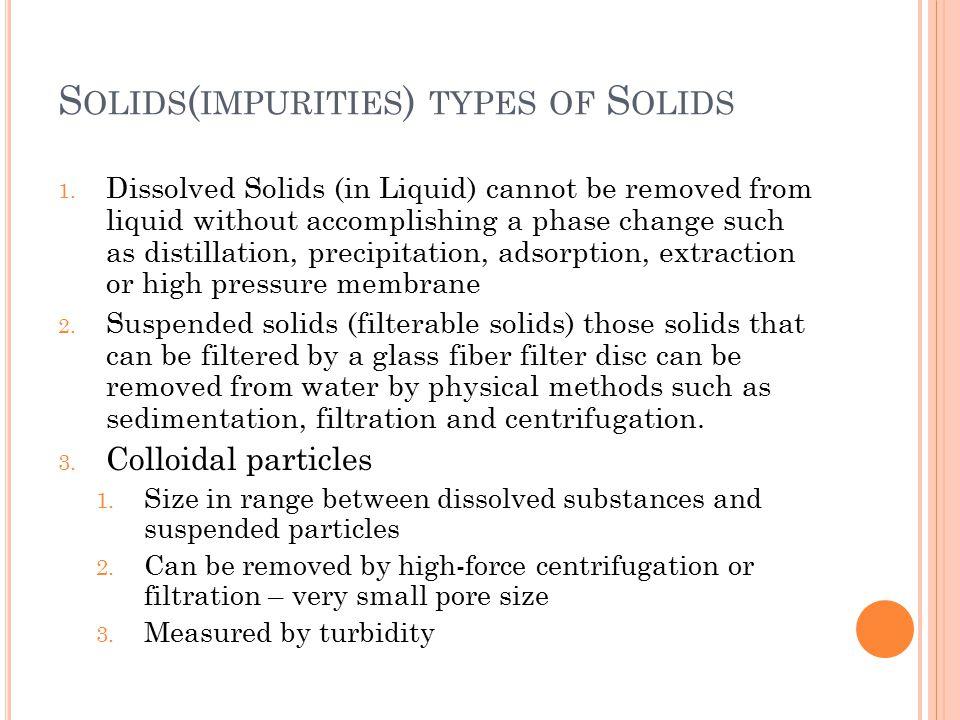 Solids(impurities) types of Solids