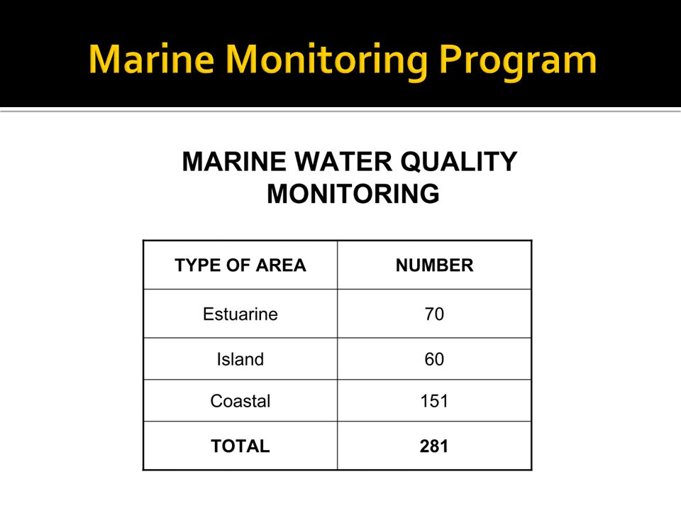 Marine Monitoring Program
