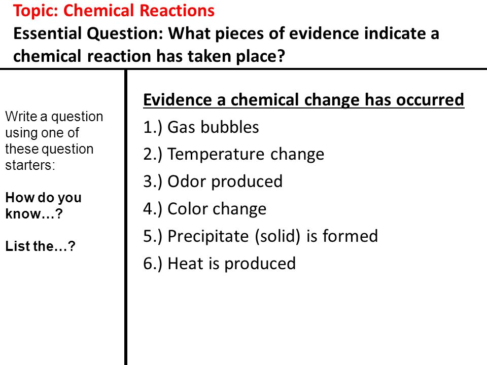 Topic: Chemical Reactions Essential Question: What pieces of evidence indicate a chemical reaction has taken place