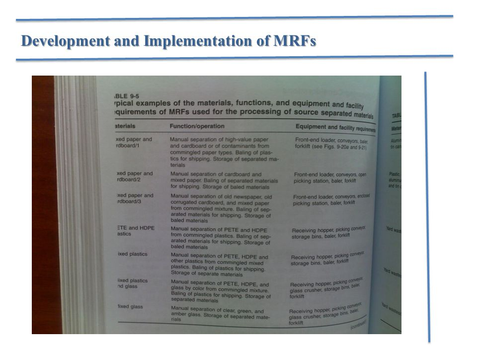 Development and Implementation of MRFs
