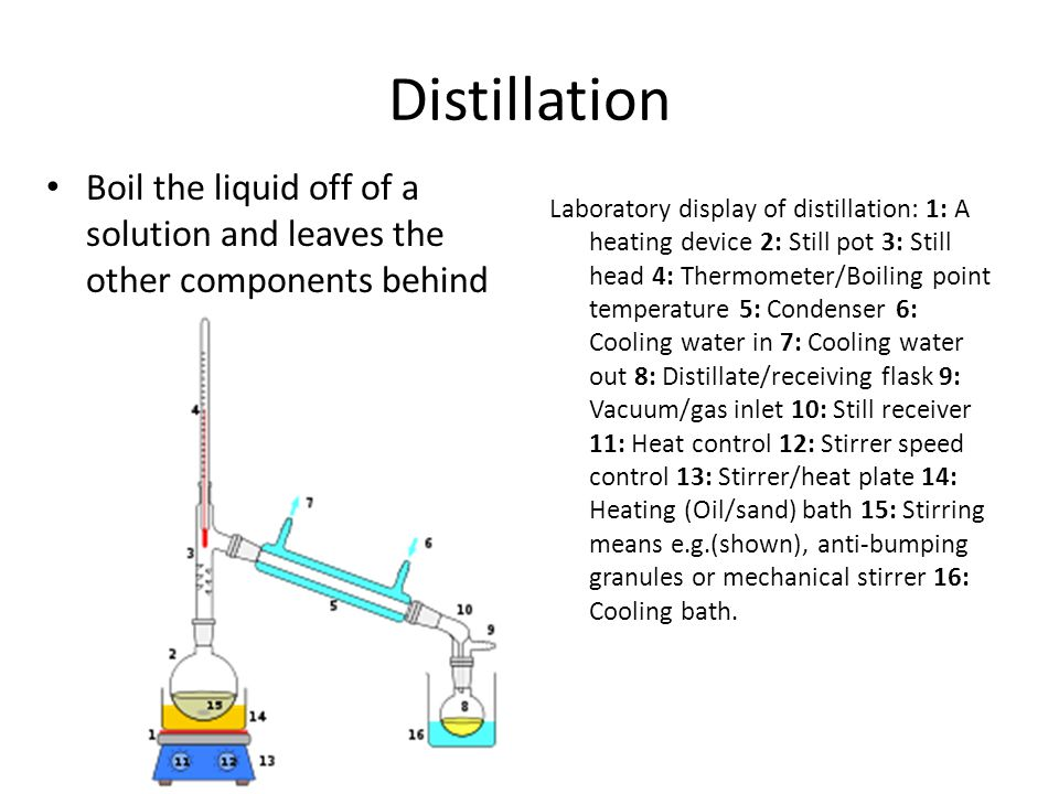 Distillation Boil the liquid off of a solution and leaves the other components behind.