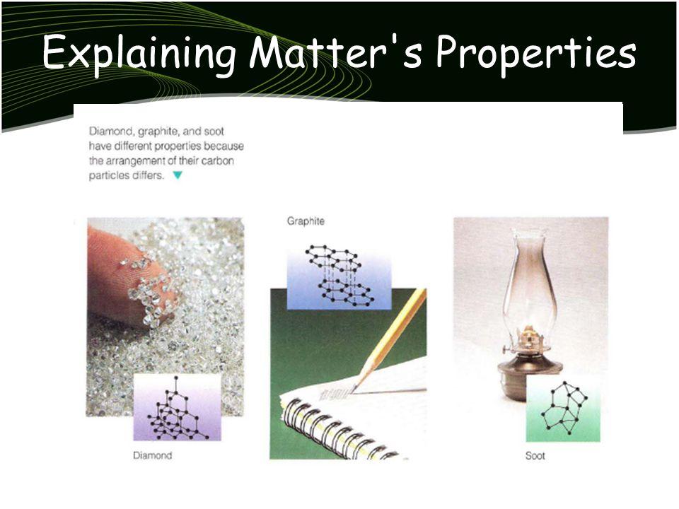 Explaining Matter s Properties
