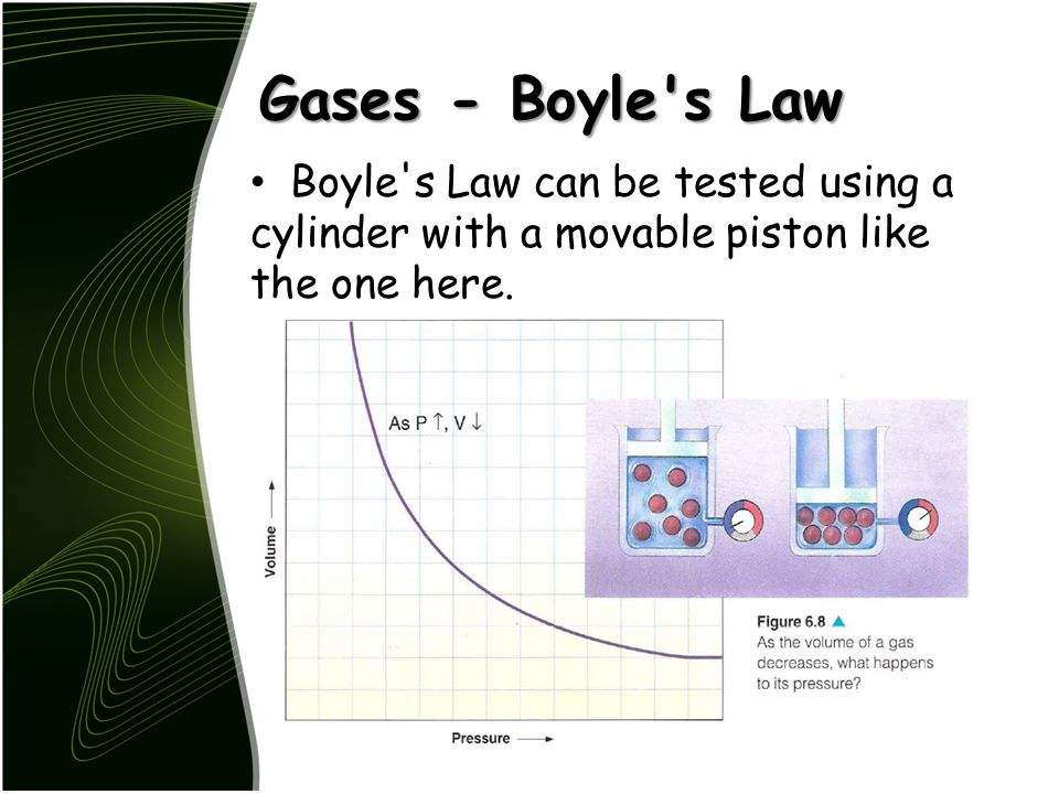 Gases - Boyle s Law Boyle s Law can be tested using a cylinder with a movable piston like the one here.