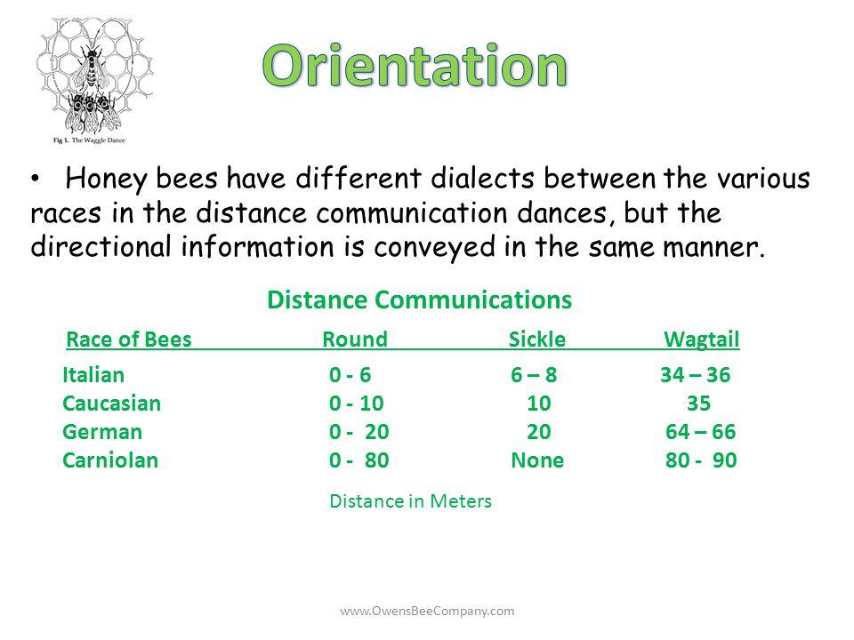 Distance Communications