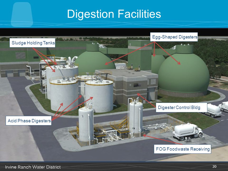 Digestion Facilities Egg-Shaped Digesters Sludge Holding Tanks