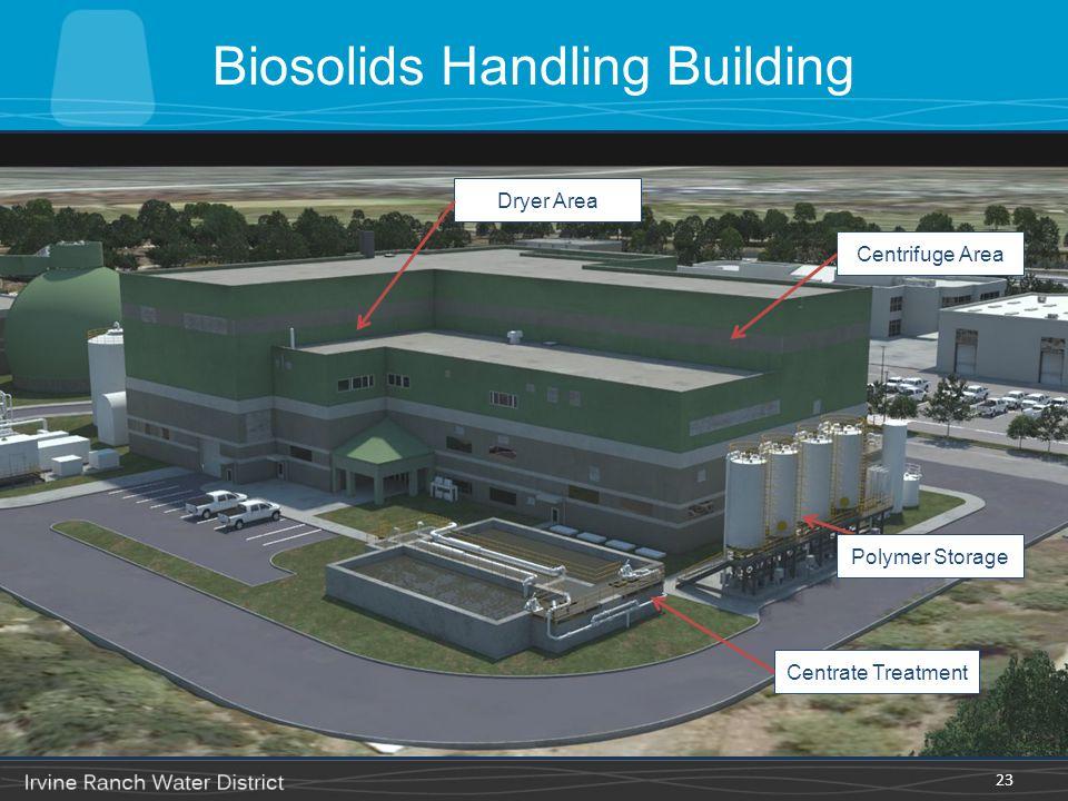 Biosolids Handling Building