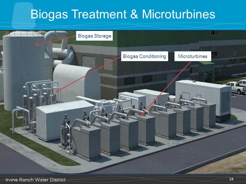 Biogas Treatment & Microturbines