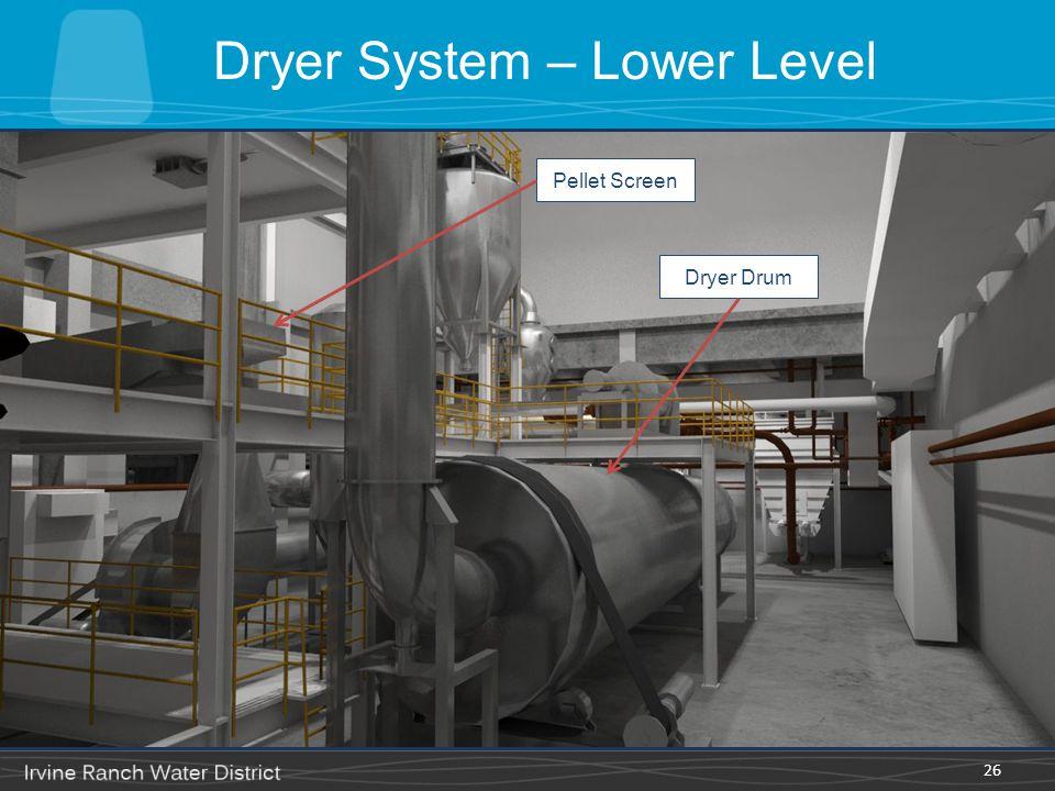 Dryer System – Lower Level