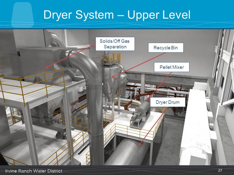 Dryer System – Upper Level