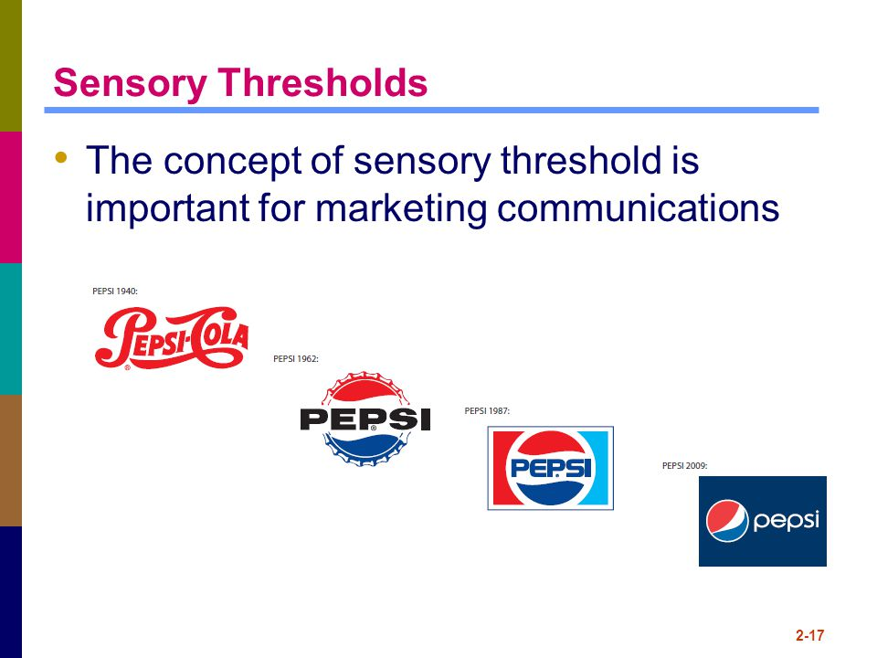 Sensory Thresholds The concept of sensory threshold is important for marketing communications.