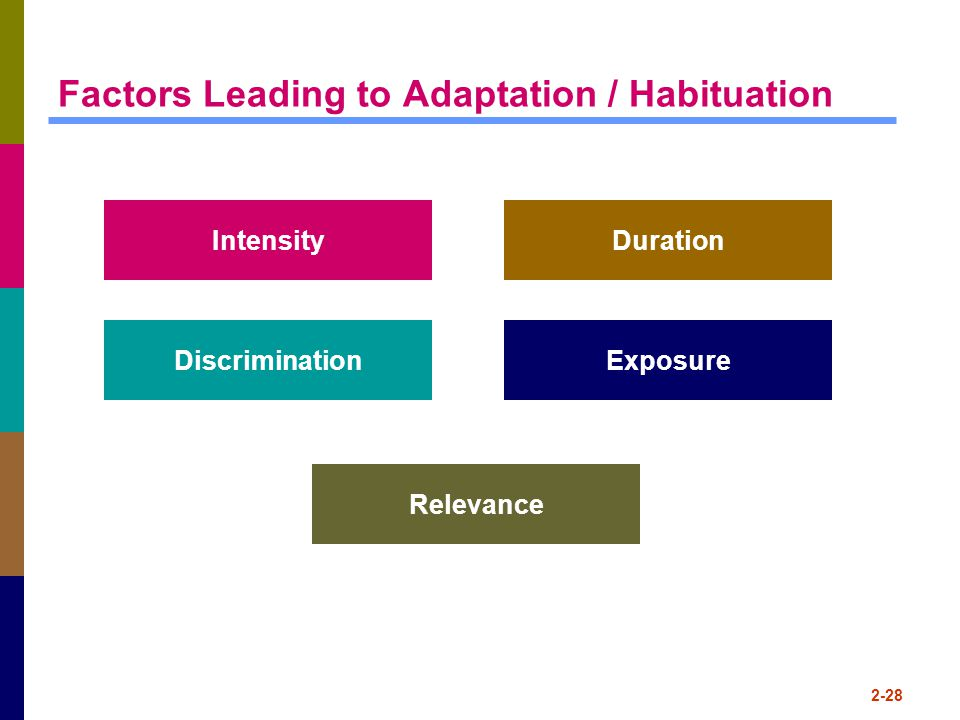 Factors Leading to Adaptation / Habituation