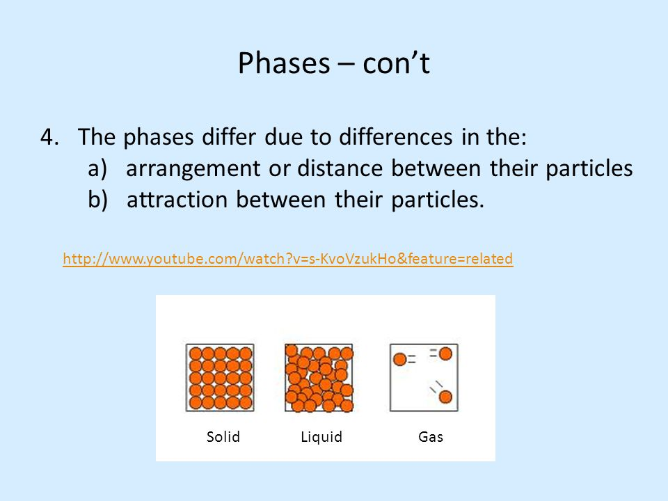 Phases – con't 4. The phases differ due to differences in the: