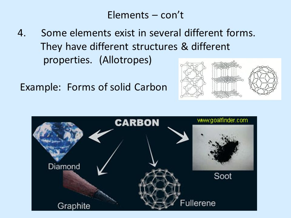 Elements – con't Some elements exist in several different forms. They have different structures & different.