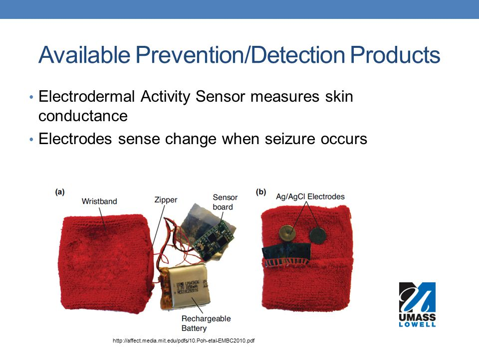Available Prevention/Detection Products