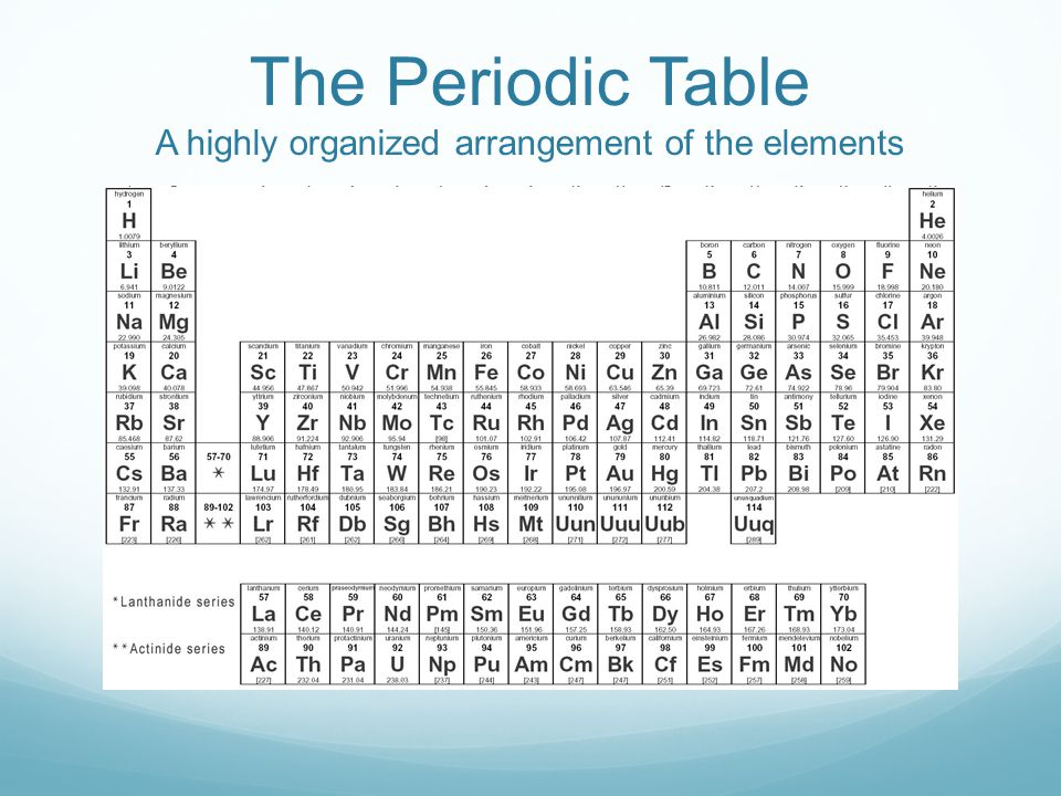 The Periodic Table A highly organized arrangement of the elements
