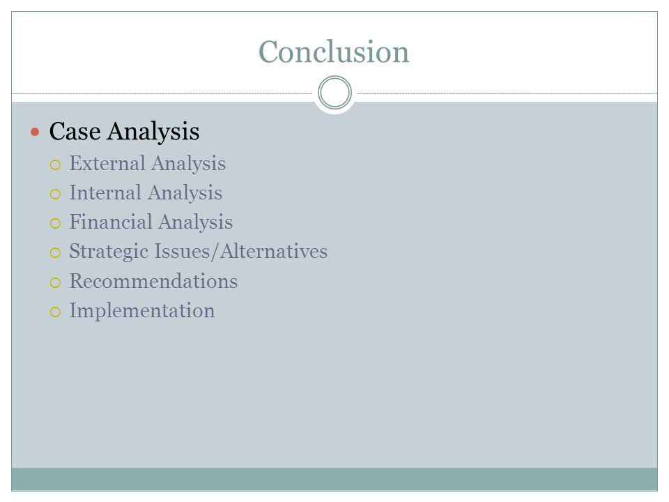 Conclusion Case Analysis External Analysis Internal Analysis