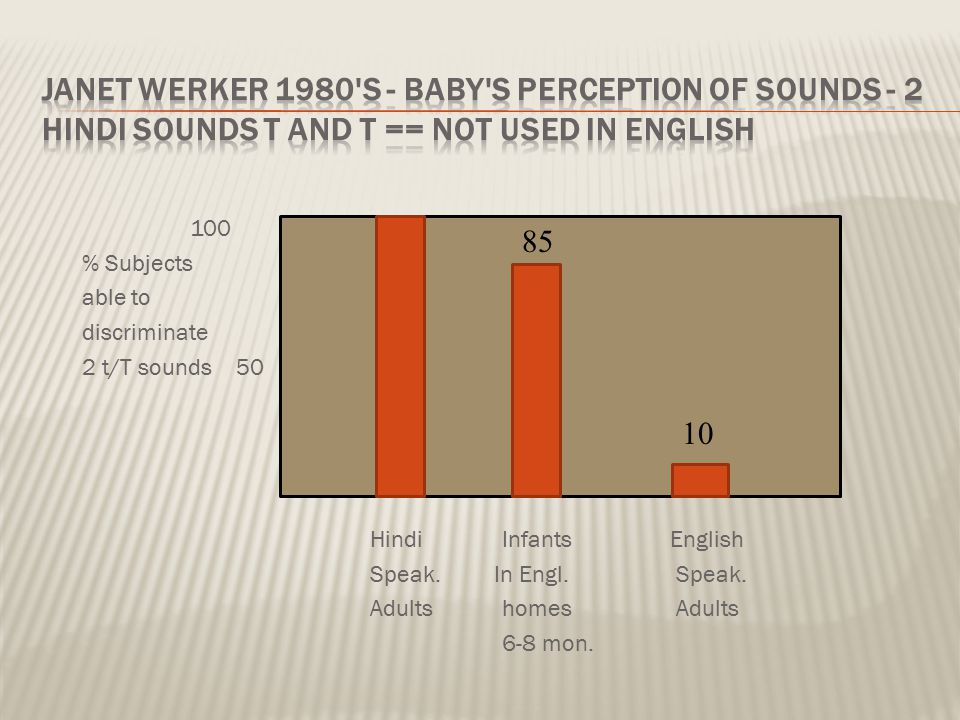 Janet Werker 1980 s - Baby s perception of sounds - 2 Hindi sounds t and T == not used in English