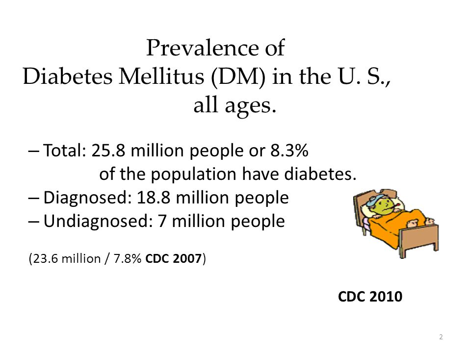 Diabetes Mellitus (DM) in the U. S., all ages.