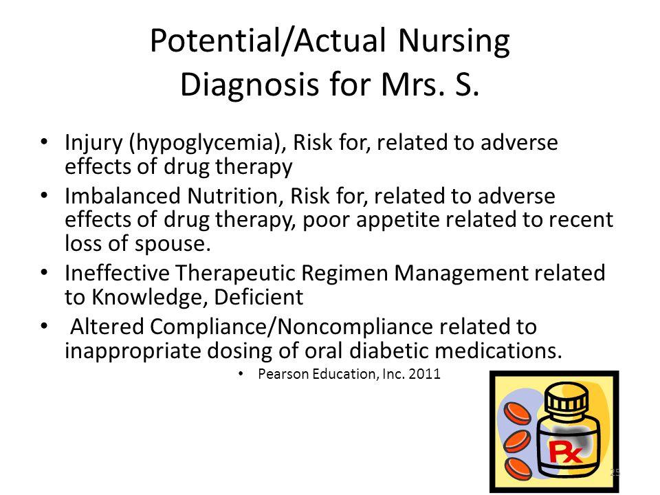 Potential/Actual Nursing Diagnosis for Mrs. S.
