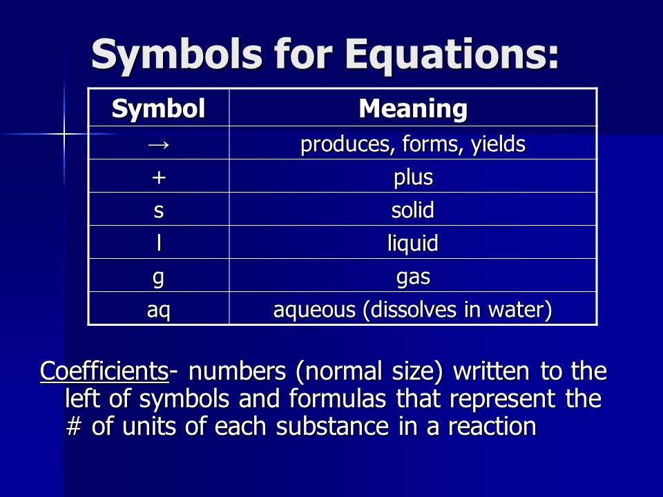 Symbols for Equations: