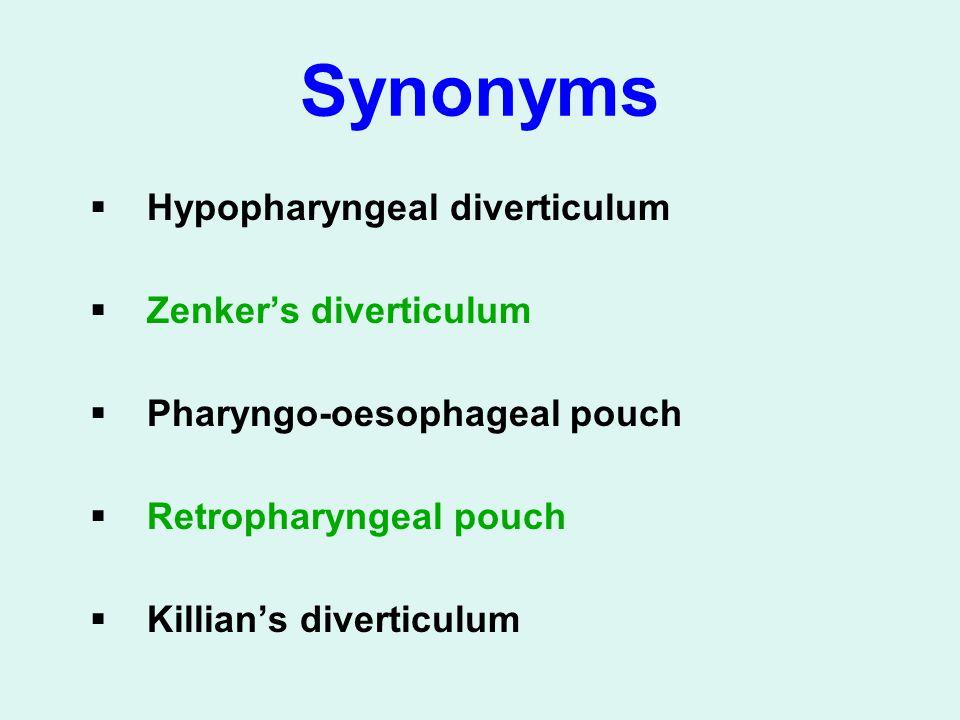 Synonyms Hypopharyngeal diverticulum Zenker's diverticulum