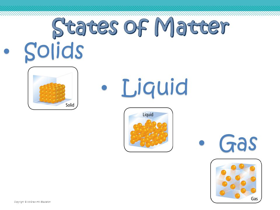 States of Matter Solids Liquid Gas Copyright © McGraw-Hill Education