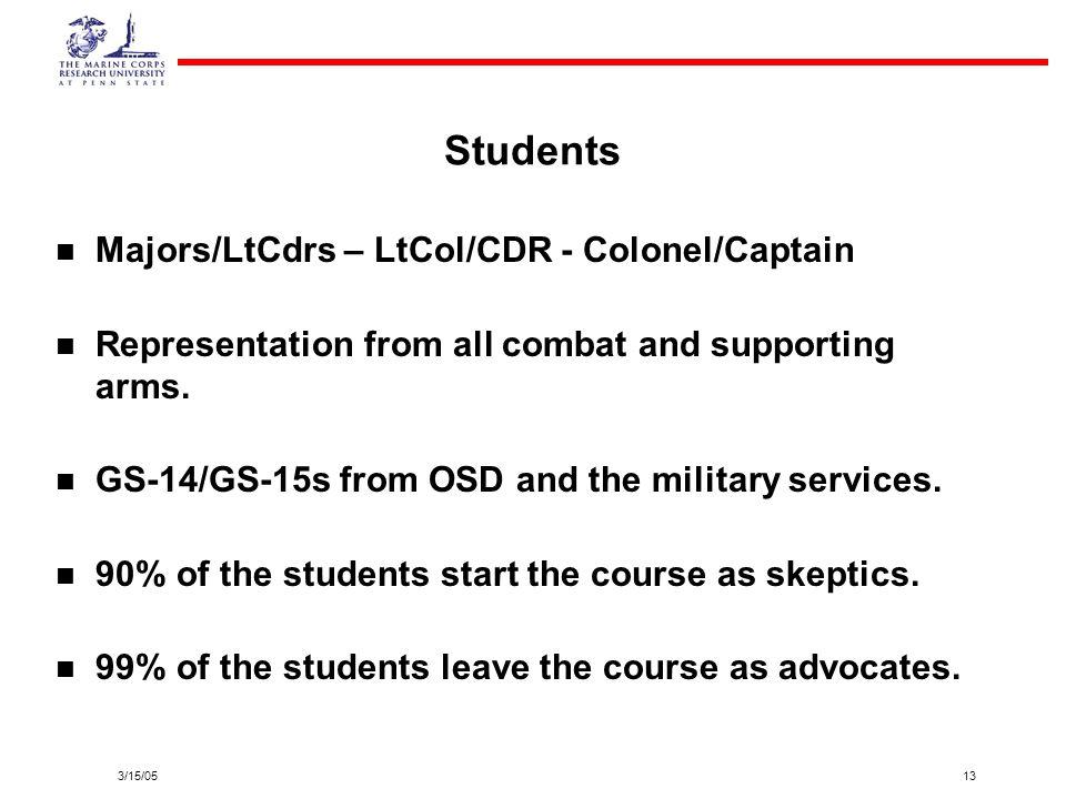 Students Majors/LtCdrs – LtCol/CDR - Colonel/Captain