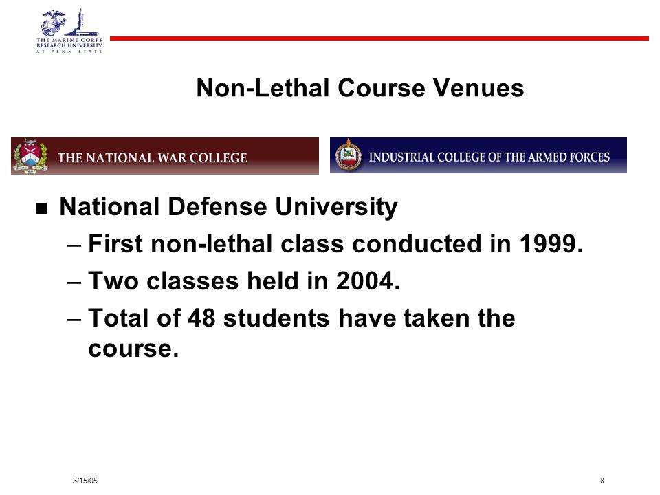 Non-Lethal Course Venues