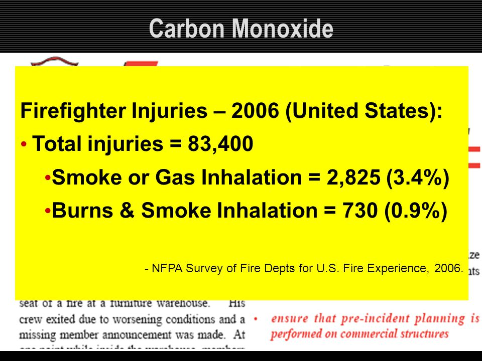 Carbon Monoxide Firefighter Injuries – 2006 (United States):