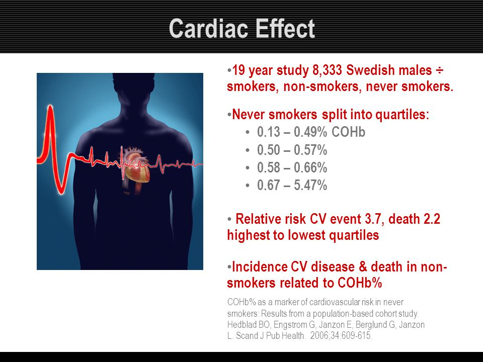 Cardiac Effect 19 year study 8,333 Swedish males ÷ smokers, non-smokers, never smokers. Never smokers split into quartiles: